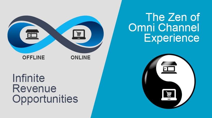 O2O Transformation Decoded: The Offline-Online-Offline Continuum