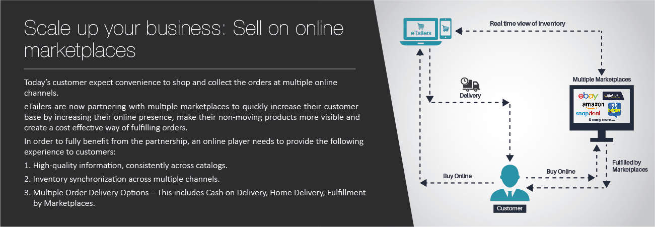 Scale Up Your Business eTailers